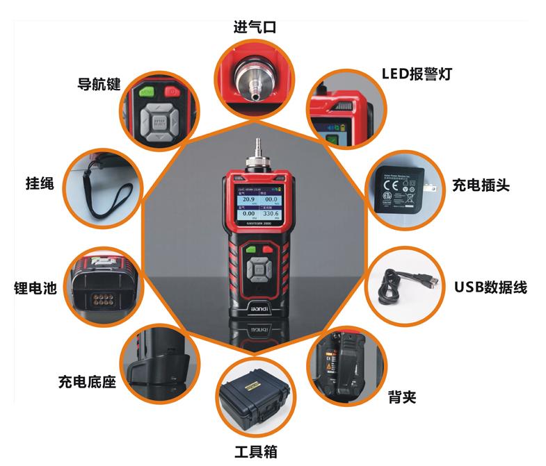 复合气体检测仪价格