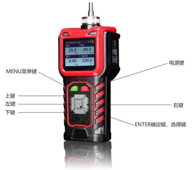 气体检测仪使用说明